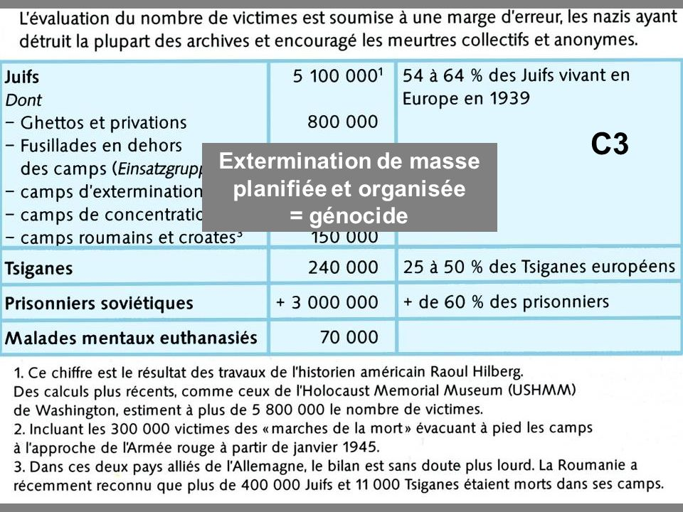 Extermination de masse planifiée et organisée = génocide
