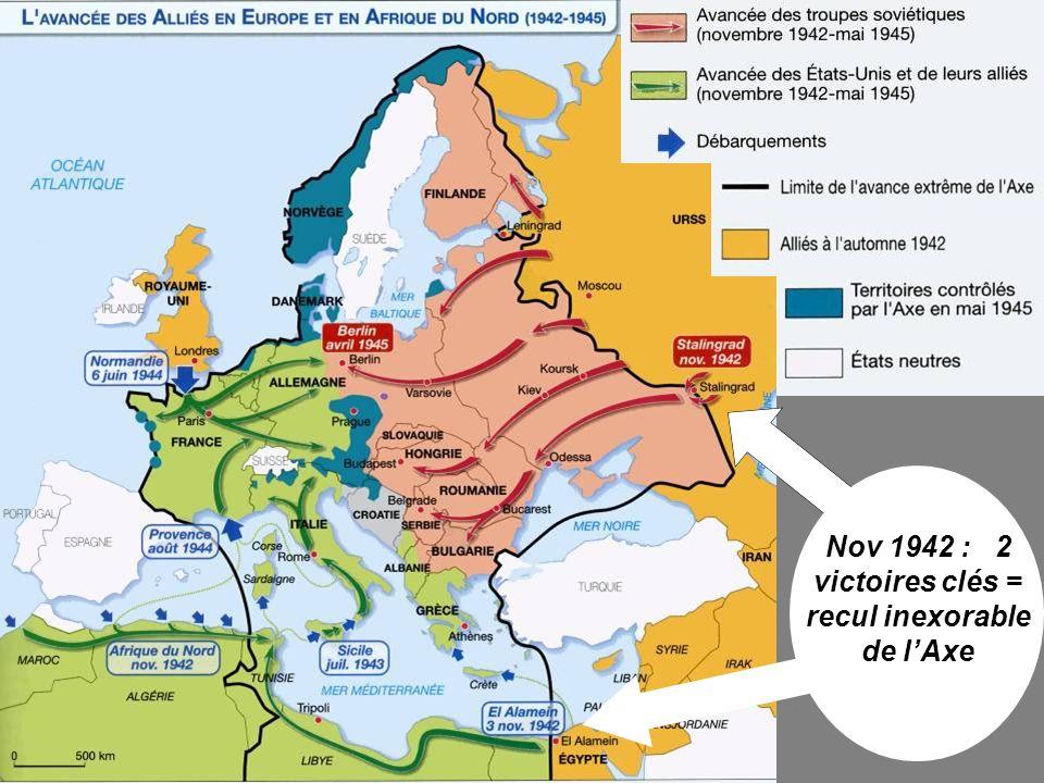Nov 1942 : 2 victoires clés = recul inexorable de l'Axe
