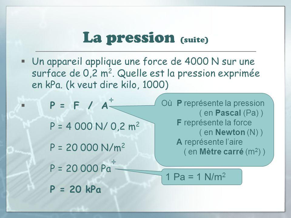 La pression (suite)