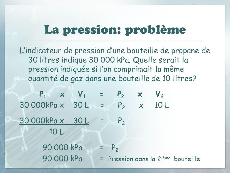 La pression: problème