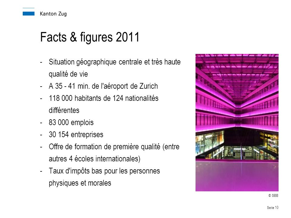 Facts & figures 2011 Situation géographique centrale et très haute qualité de vie. A 35 - 41 min. de l aéroport de Zurich.