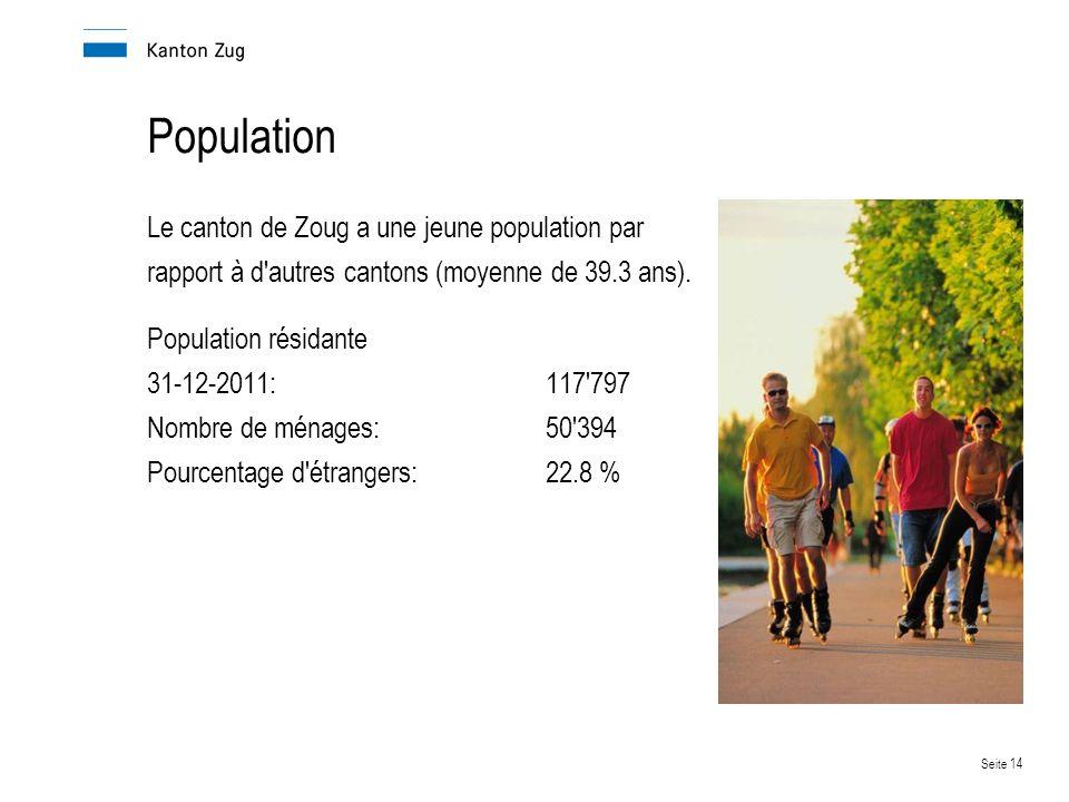 Population Le canton de Zoug a une jeune population par rapport à d autres cantons (moyenne de 39.3 ans).