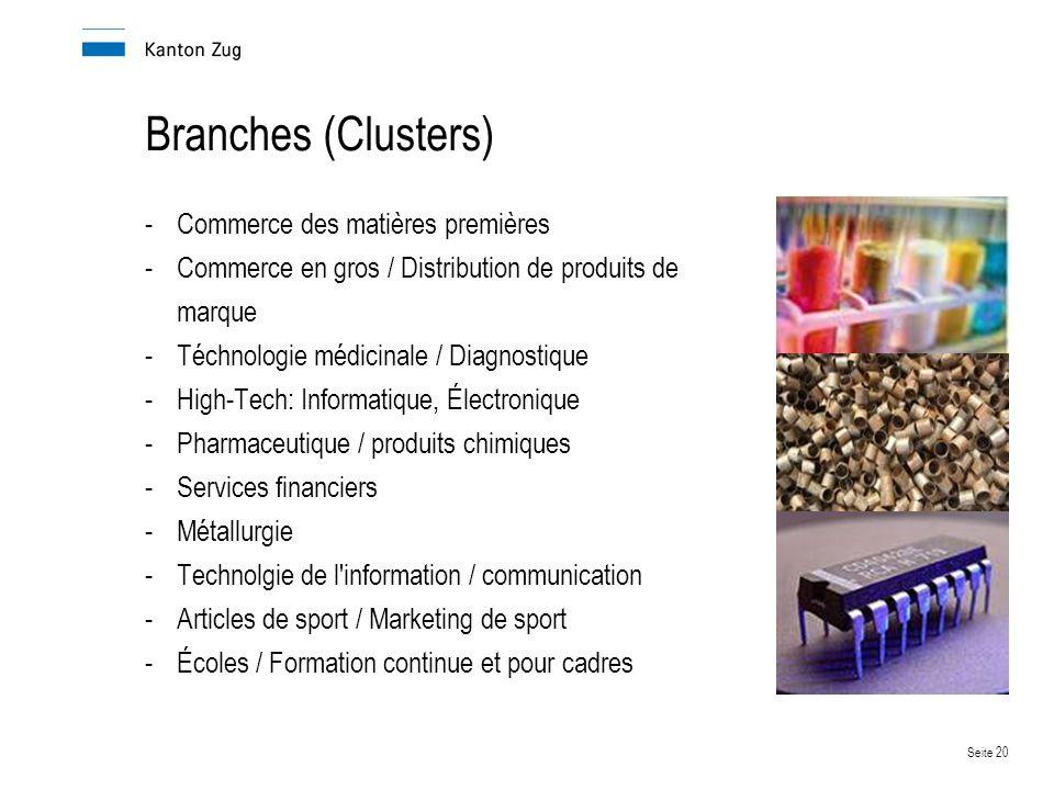 Branches (Clusters) Commerce des matières premières