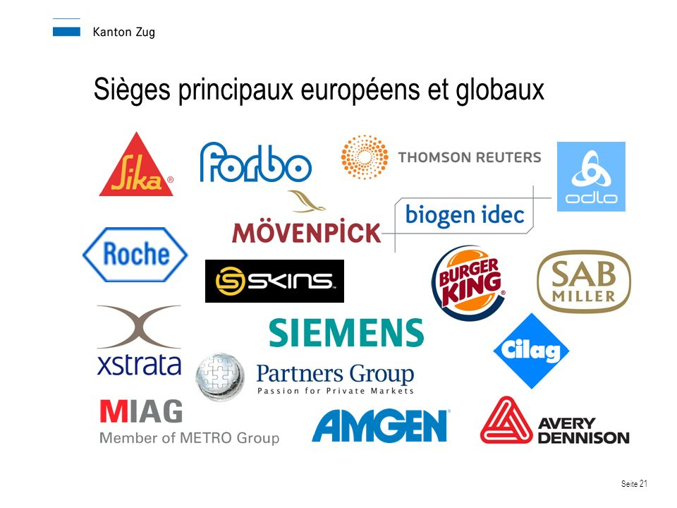 Sièges principaux européens et globaux