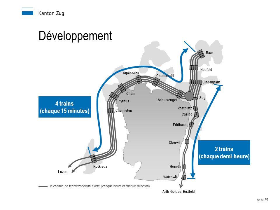 Développement 4 trains (chaque 15 minutes) 2 trains