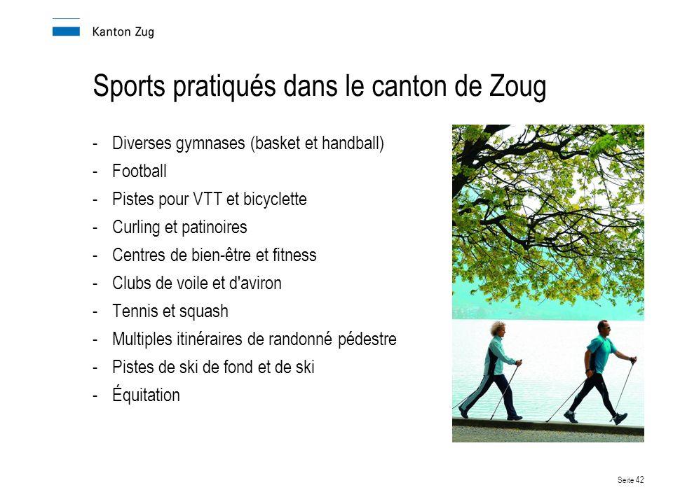 Sports pratiqués dans le canton de Zoug