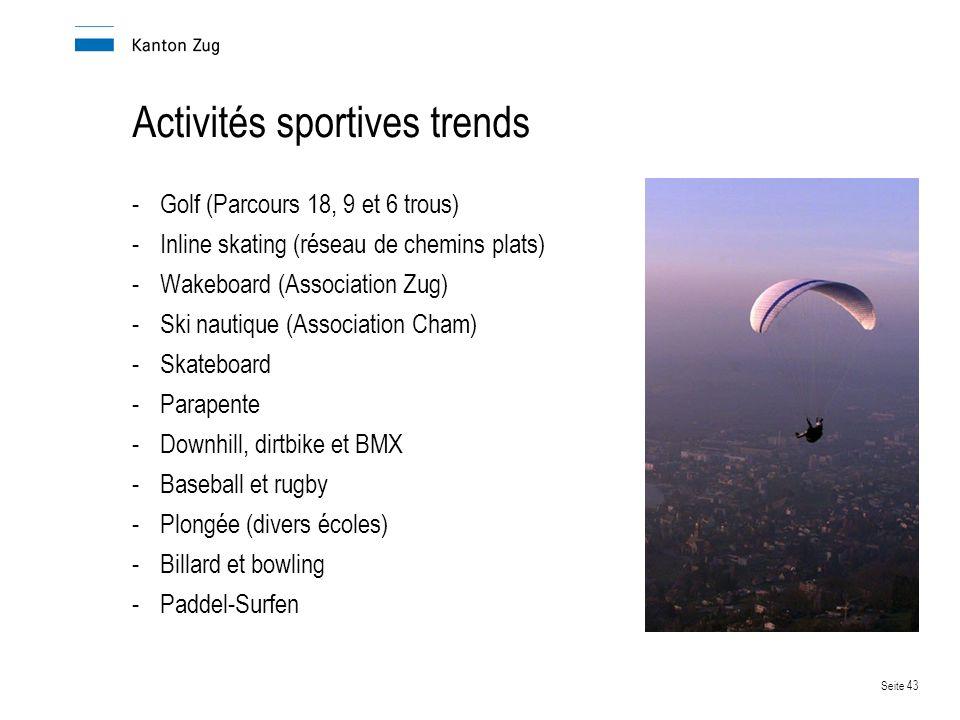 Activités sportives trends