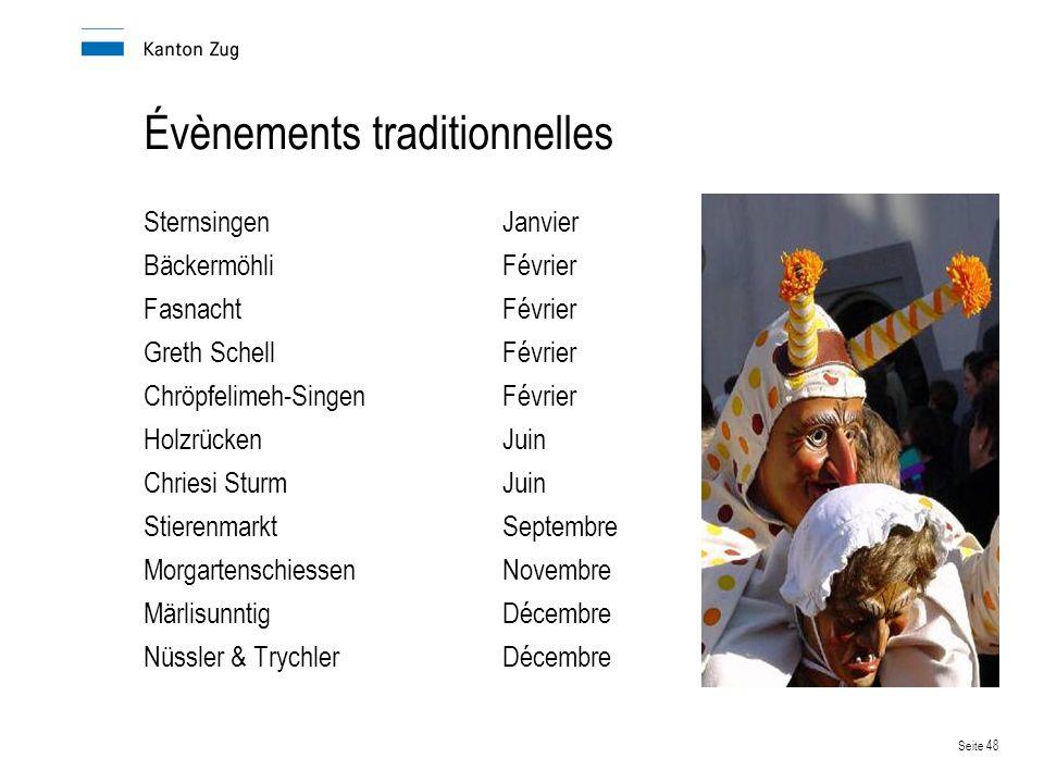 Évènements traditionnelles