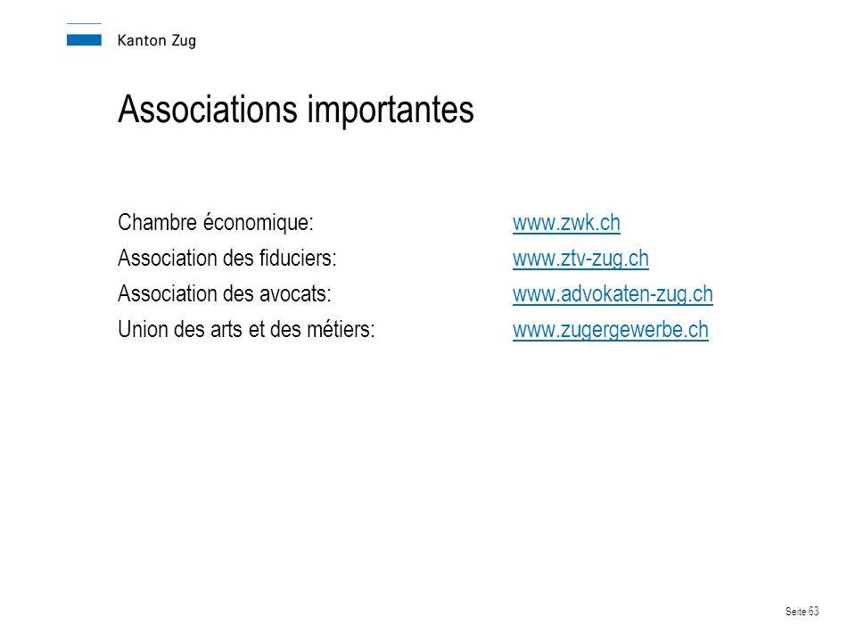 Associations importantes