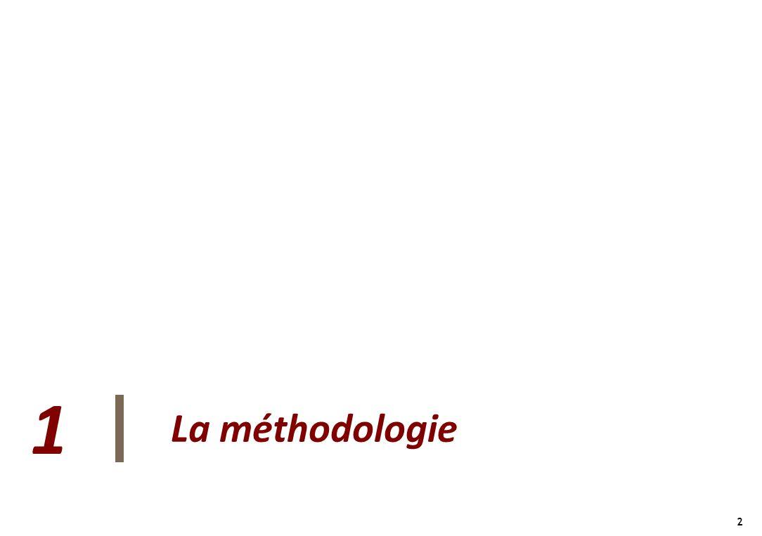 La méthodologie 1 2