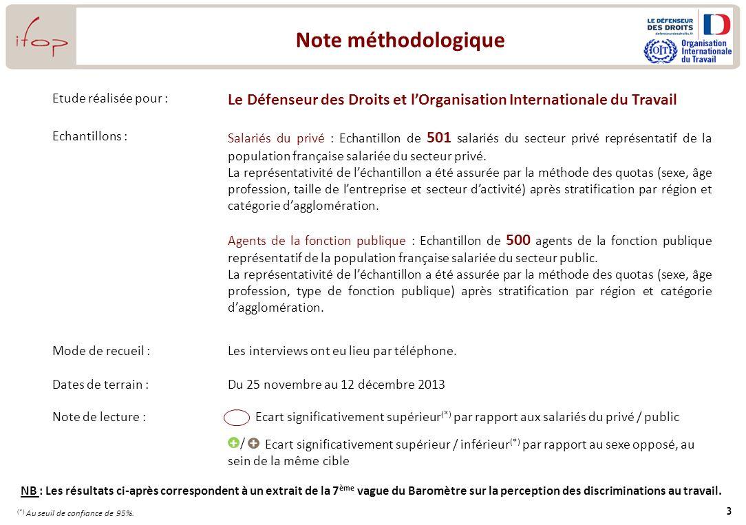 Note méthodologique Etude réalisée pour : Le Défenseur des Droits et l'Organisation Internationale du Travail.