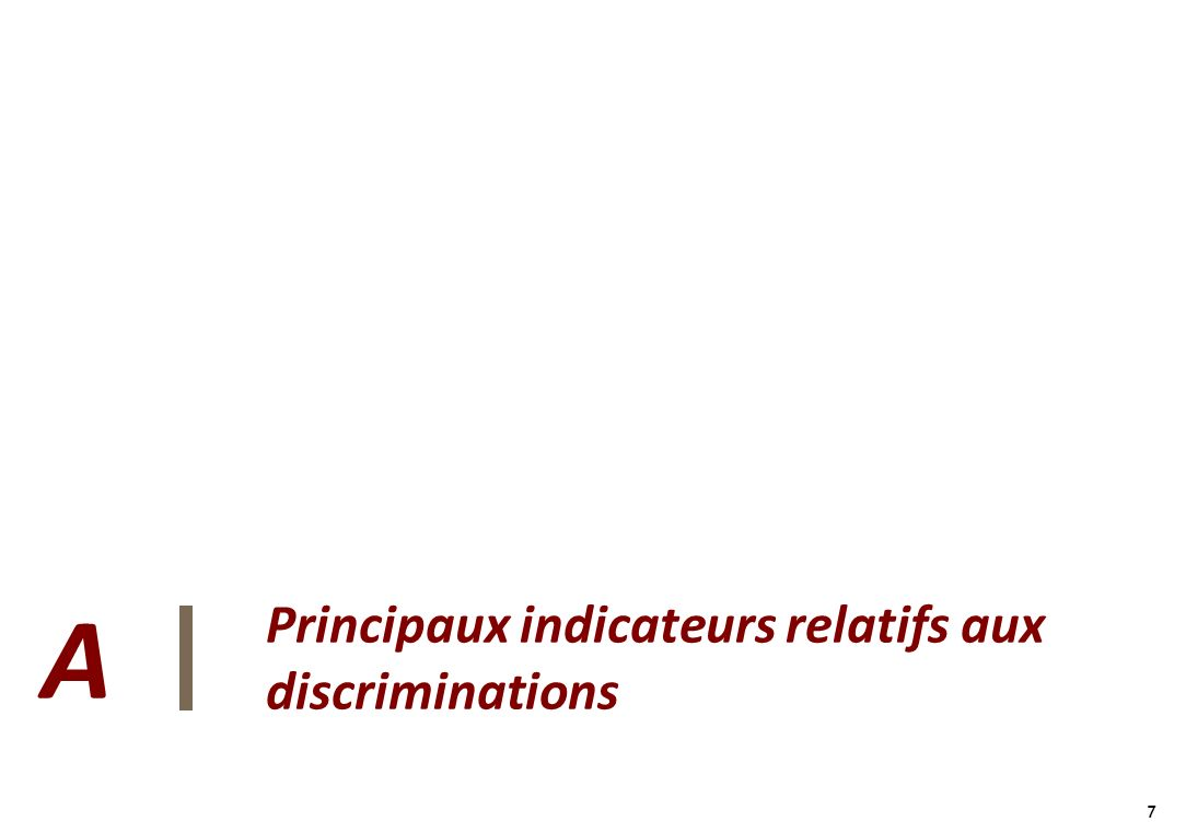 Principaux indicateurs relatifs aux discriminations
