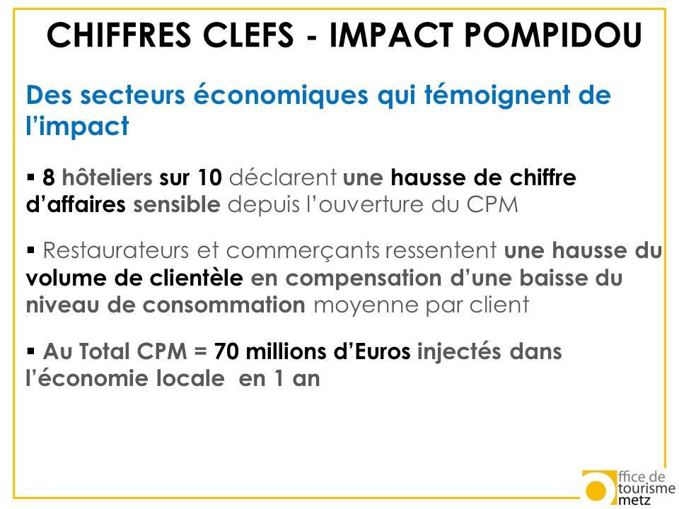 CHIFFRES CLEFS - IMPACT POMPIDOU