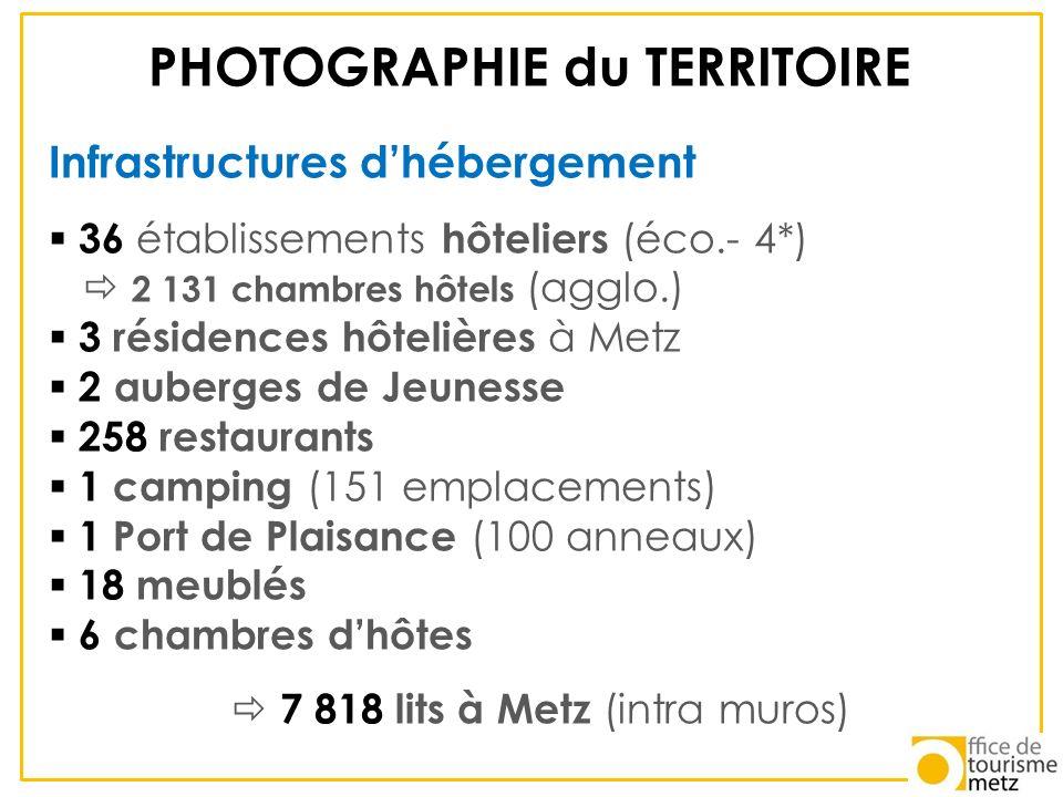 PHOTOGRAPHIE du TERRITOIRE