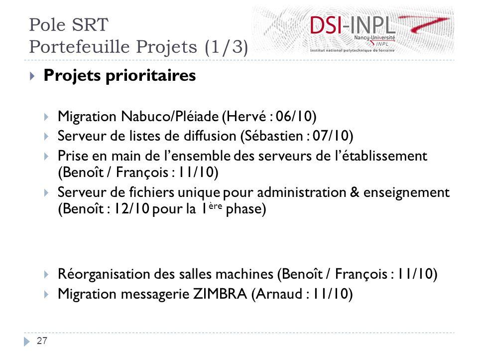 Pole SRT Portefeuille Projets (1/3)