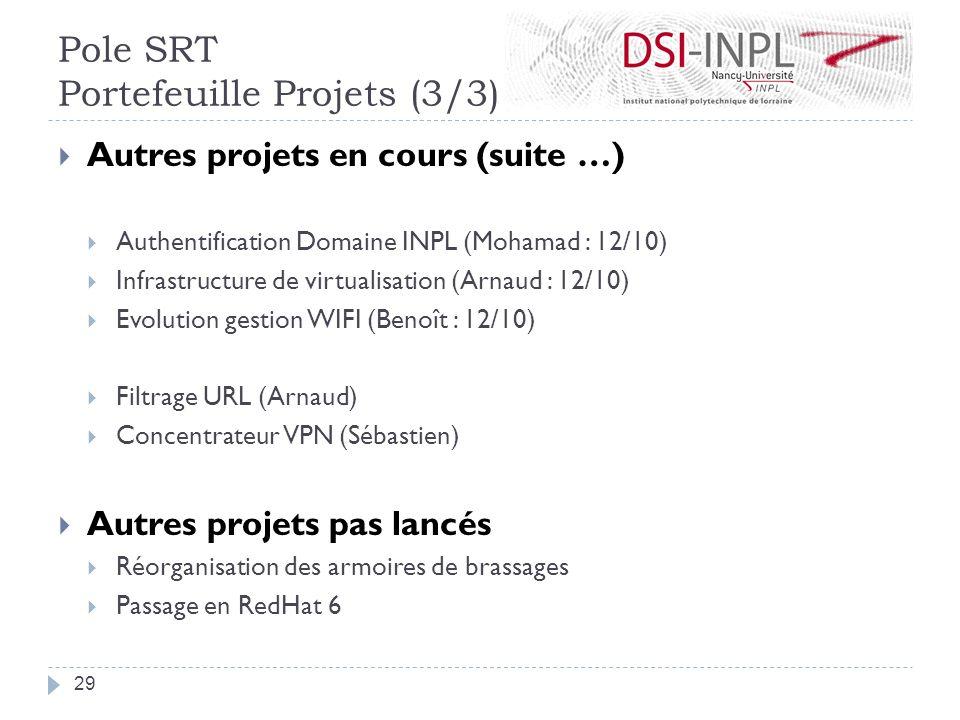Pole SRT Portefeuille Projets (3/3)