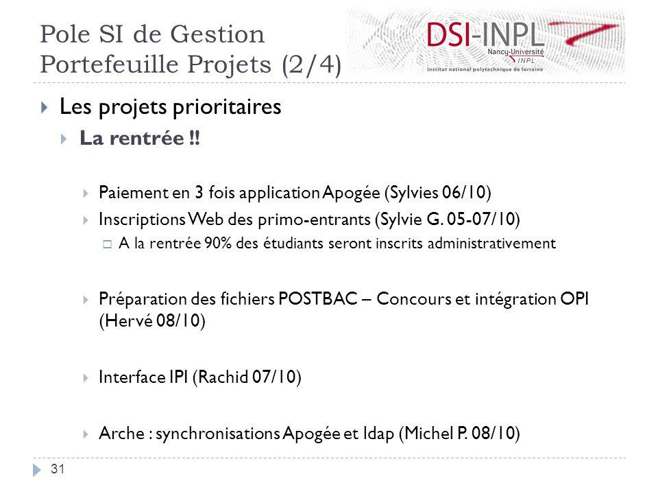 Pole SI de Gestion Portefeuille Projets (2/4)