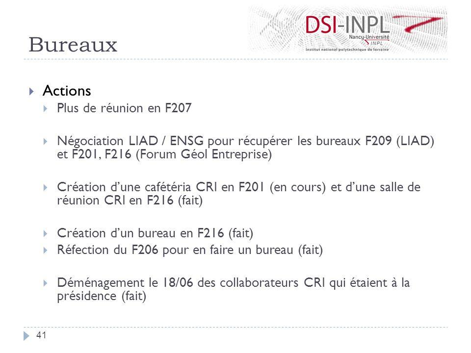 Bureaux Actions Plus de réunion en F207