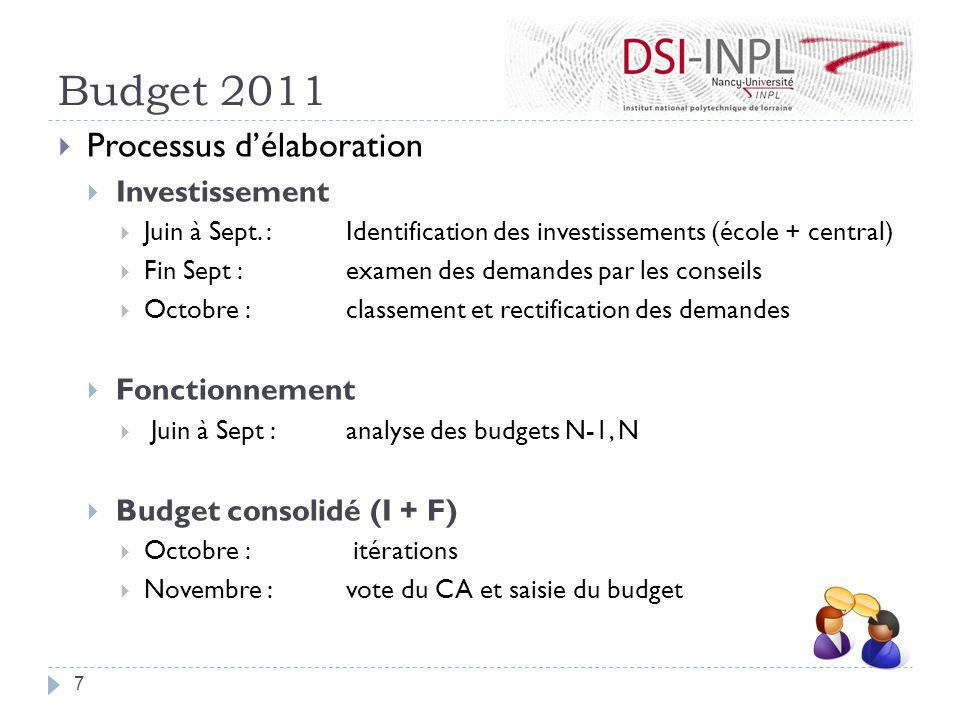 Budget 2011 Processus d'élaboration Investissement Fonctionnement