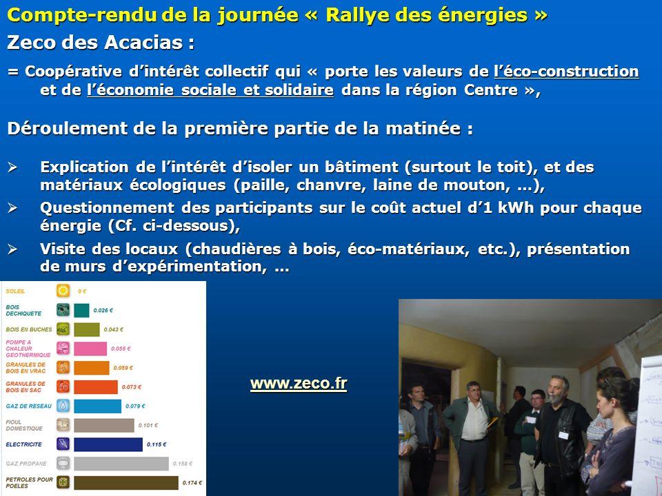 Compte-rendu de la journée « Rallye des énergies » Zeco des Acacias :