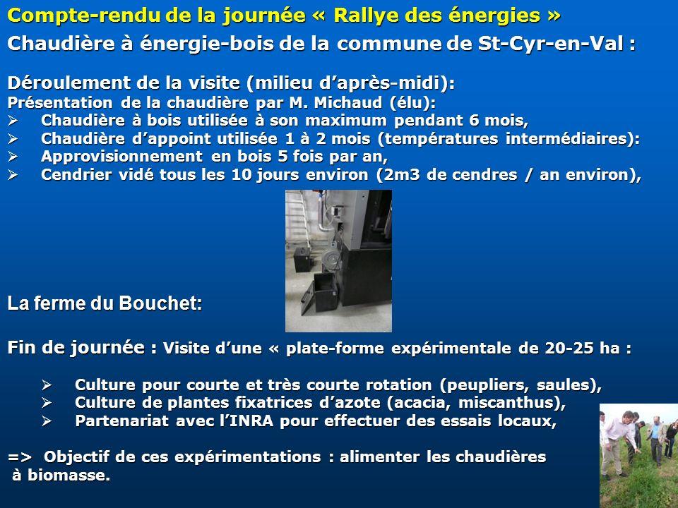 Compte-rendu de la journée « Rallye des énergies »