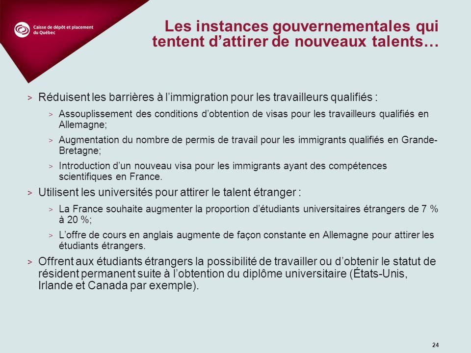 L'impératif d'agir maintenant, de façon concertée et ciblée au Québec