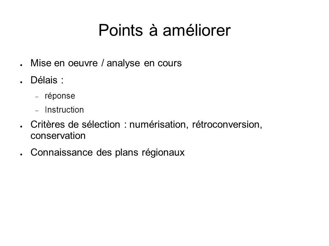 Points à améliorer Mise en oeuvre / analyse en cours Délais :