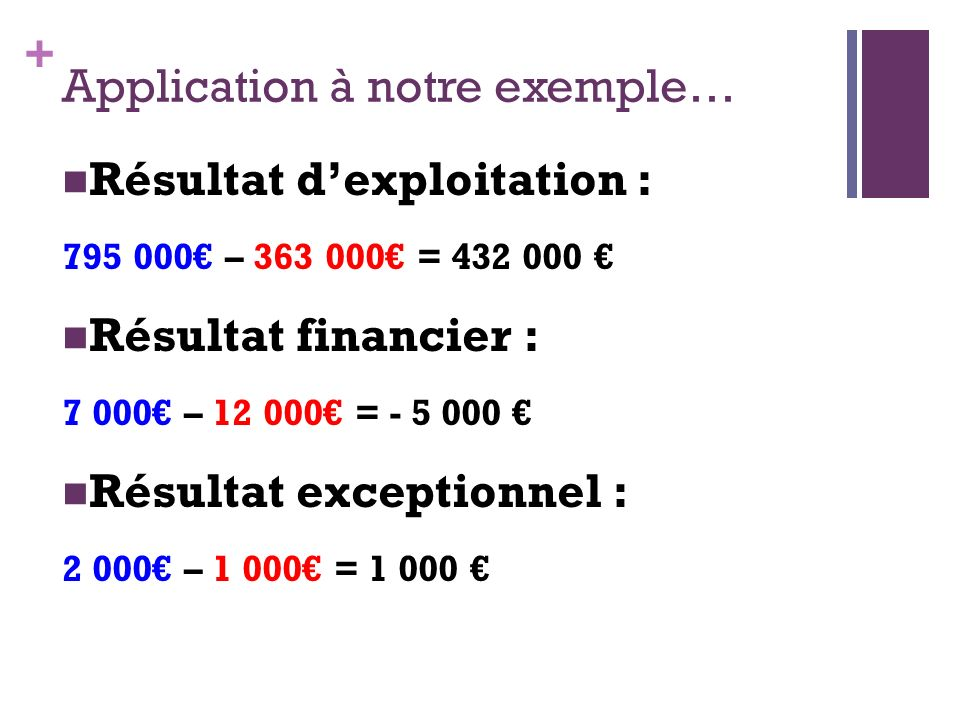 Application à notre exemple…