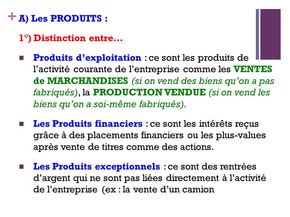 A) Les PRODUITS : 1°) Distinction entre…
