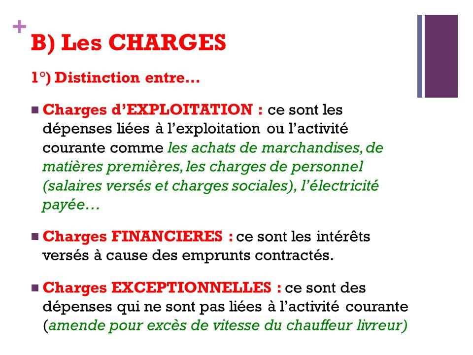 B) Les CHARGES 1°) Distinction entre…
