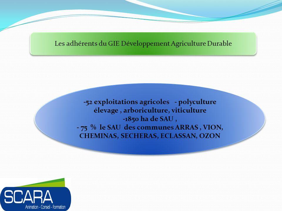 Les adhérents du GIE Développement Agriculture Durable