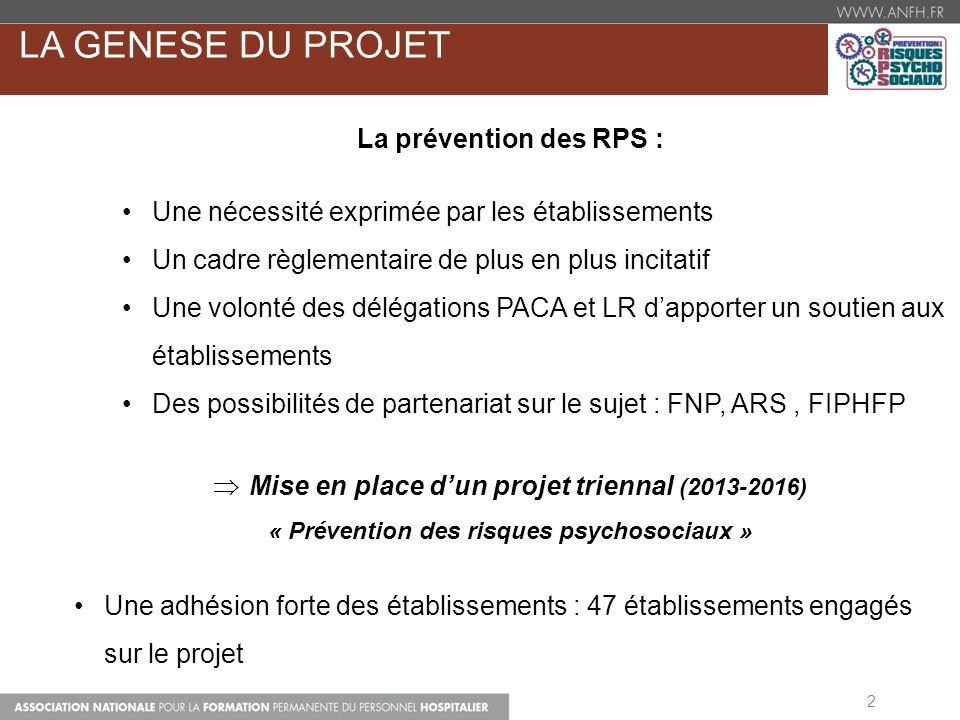 La genese du projet La prévention des RPS :