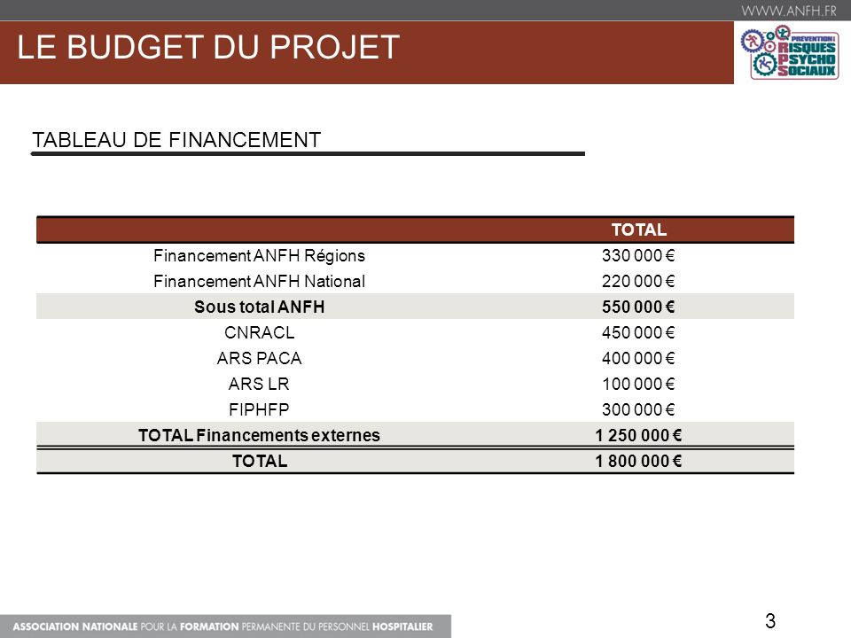 TOTAL Financements externes