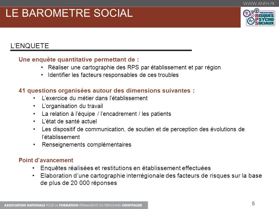 LE BAROMETRE SOCIAL L'ENQUETE Une enquête quantitative permettant de :