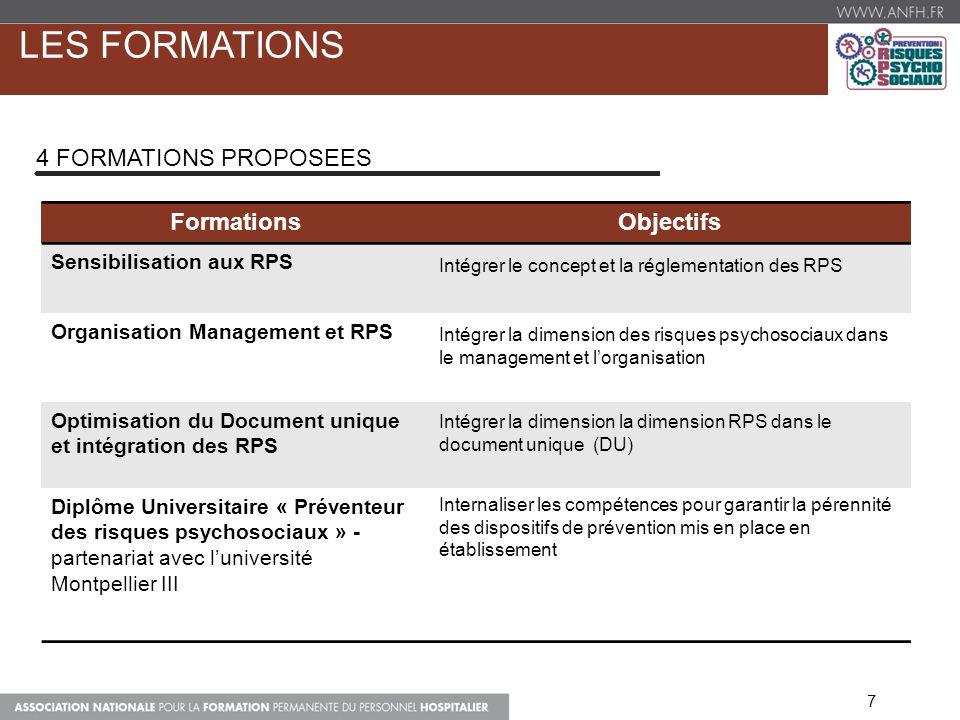 Les formations 4 FORMATIONS PROPOSEES Formations Objectifs