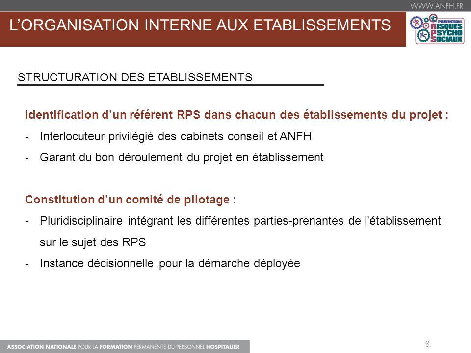 L'ORGANISATION INTERNE AUX ETABLISSEMENTS