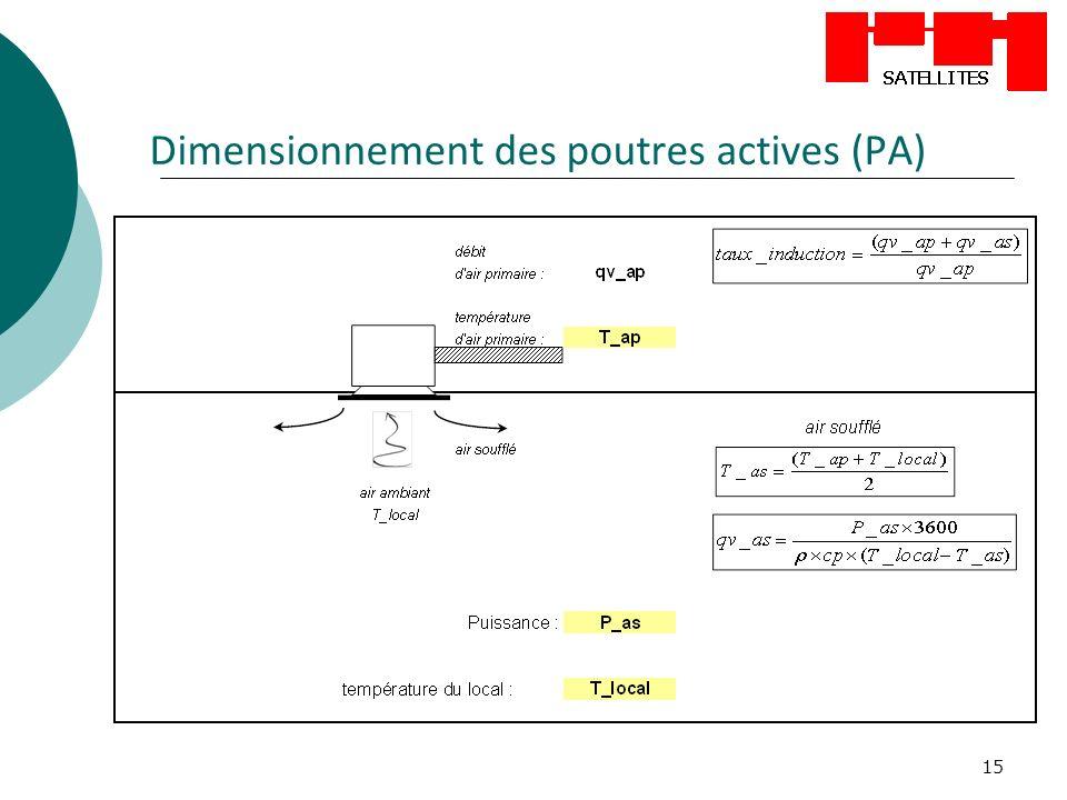 Dimensionnement des poutres actives (PA)