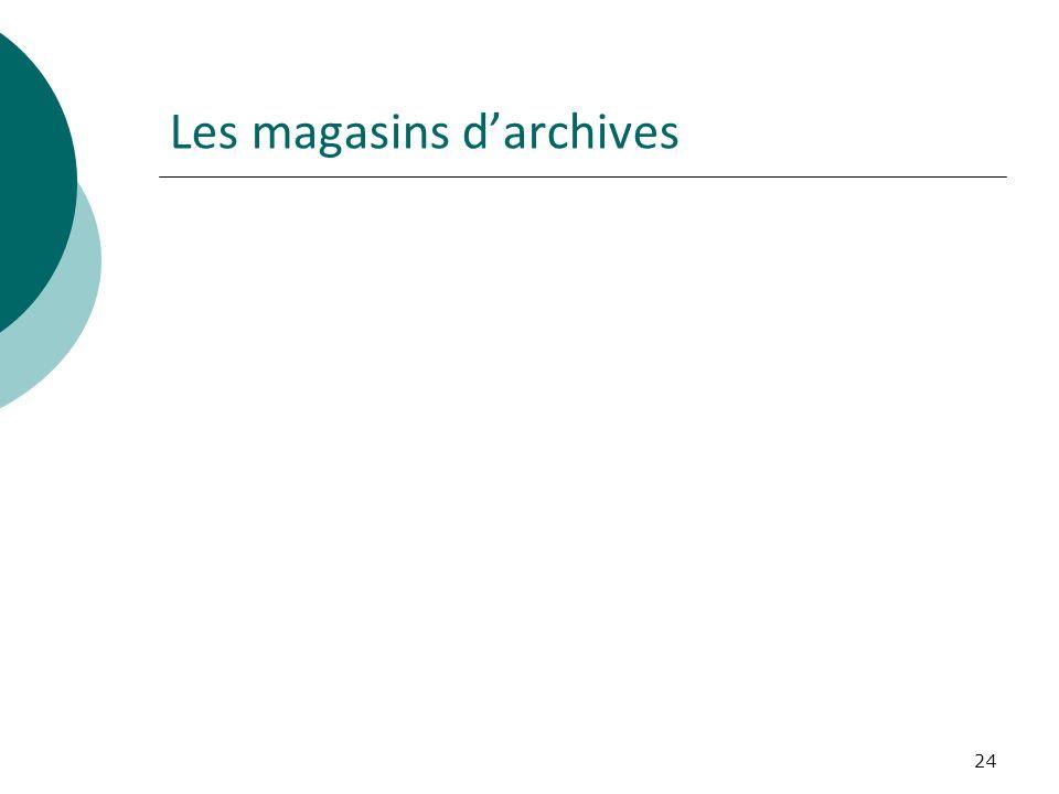 Les magasins d'archives