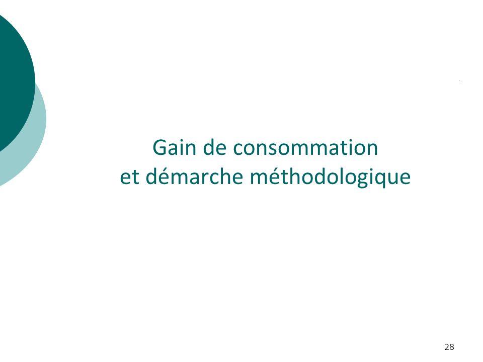 Gain de consommation et démarche méthodologique