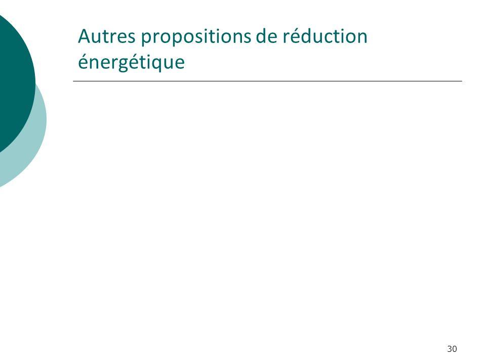 Autres propositions de réduction énergétique