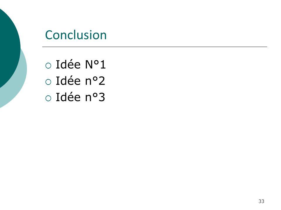 Conclusion Idée N°1 Idée n°2 Idée n°3