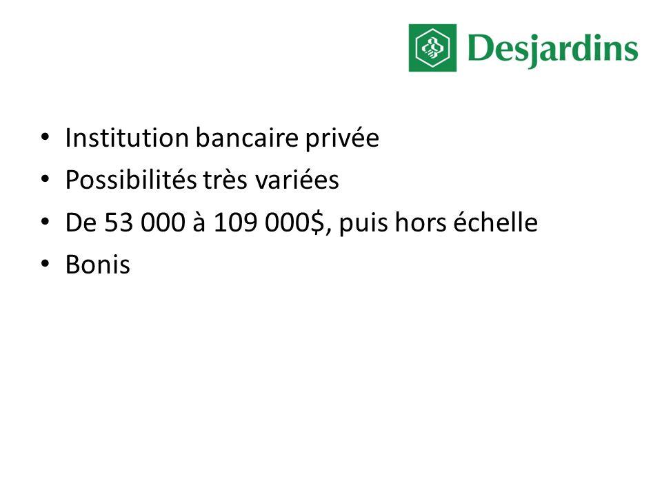 Institution bancaire privée