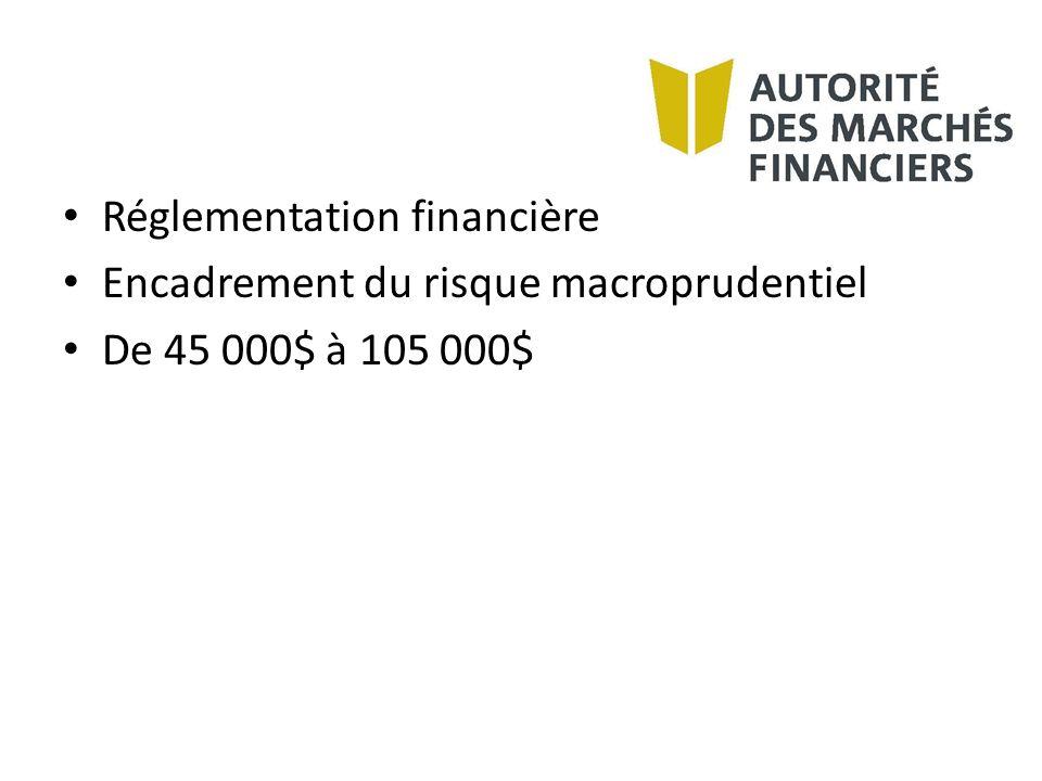 Réglementation financière