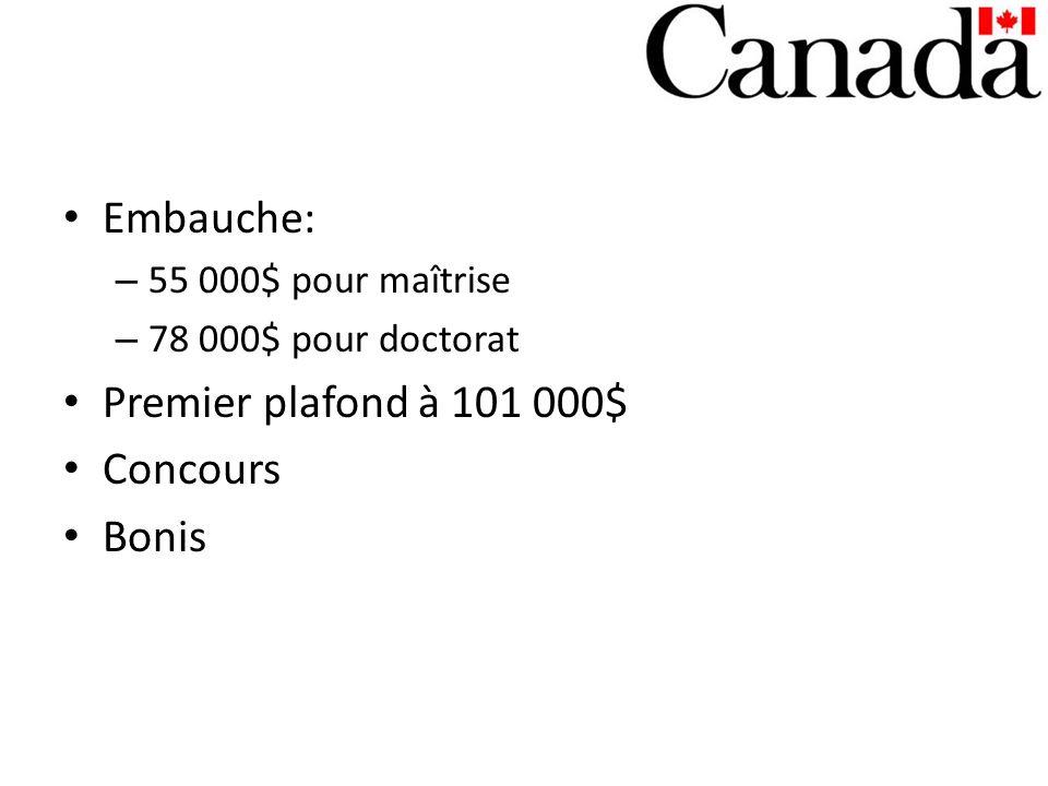 Embauche: Premier plafond à 101 000$ Concours Bonis