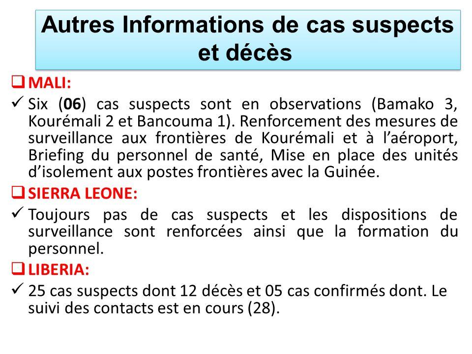 Autres Informations de cas suspects et décès