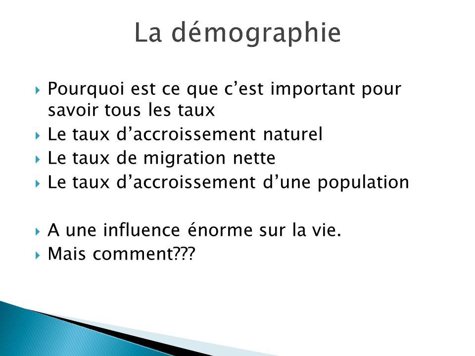 La démographie Pourquoi est ce que c'est important pour savoir tous les taux. Le taux d'accroissement naturel.