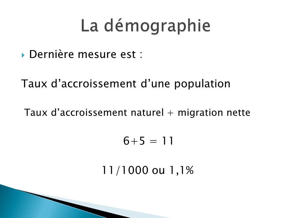 La démographie Dernière mesure est :