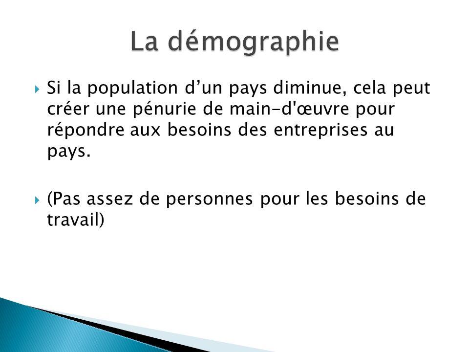 La démographie Si la population d'un pays diminue, cela peut créer une pénurie de main-d œuvre pour répondre aux besoins des entreprises au pays.