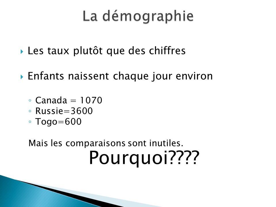 Pourquoi La démographie Les taux plutôt que des chiffres