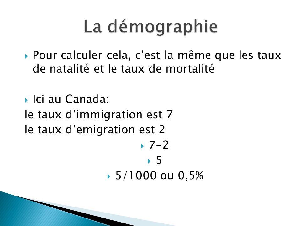 La démographie Pour calculer cela, c'est la même que les taux de natalité et le taux de mortalité.